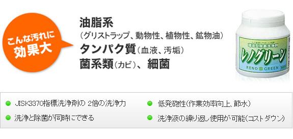 レノグリーン メインビジュアル3